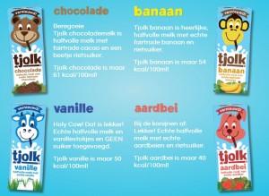 Tjolk chocolade banaan aardbei vanille recensie