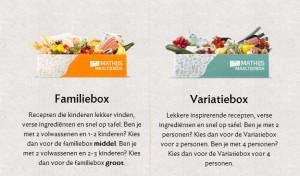 Mathijs Maaltijdbox recensie review kortingscode 15 euro € 15,- korting actiecode bestel boodschappen verse ingrediënten maaltijden recepten