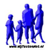 Instagram foto's WijTestenHet.nl producten website testen recensies