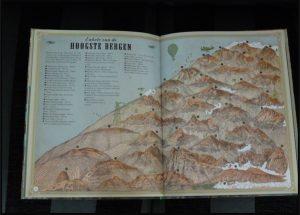 De hoogste berg, de diepste zee Kate Baker Van Goor informatief tekeningen leerzaam weetjes feiten wereld noodweer insecten leven sterrenstelsel dieren recensie review