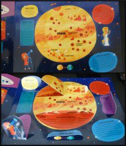 Ons Zonnestelsel Een buitenaards flapjesboek Jeremy Harwood Van Holkema & Warendorf informatief educatief doelgroep kleuters flapjes mysterieus onderwerp uitleggen ruimte moeilijke woorden recensie review